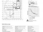 mobilne-cerpadlo-betonu-PUTZMEISTER-betonpumpa-4